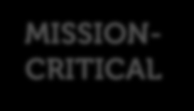 UNIFICATION MISSION- CRITICAL CLOUD SERVICES Simplifying IT Operations Phase 1
