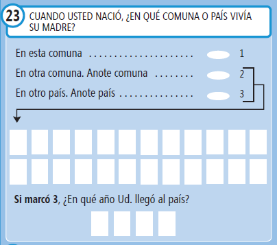 Figure 4.1. 2012 Census Place of Birth Question The other is that all persons for whom no mark is shown were born outside of Chile.