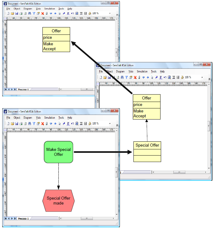 Ontologies in Business Process Modeling