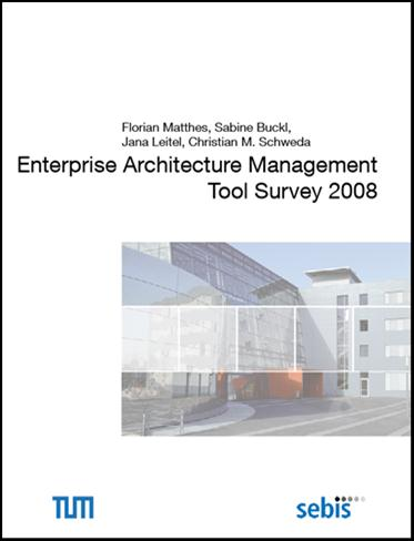 EAM tools and repositories in 2008 vs.