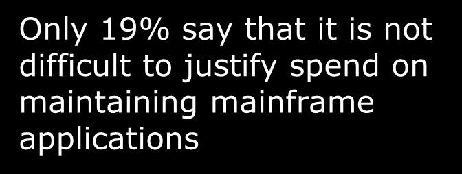 Difficulty in justifying the cost of mainframe app maintenance Nearly impossible - Internal stakeholders are simply not interested in anything that doesn't deliver an immediate and direct financial
