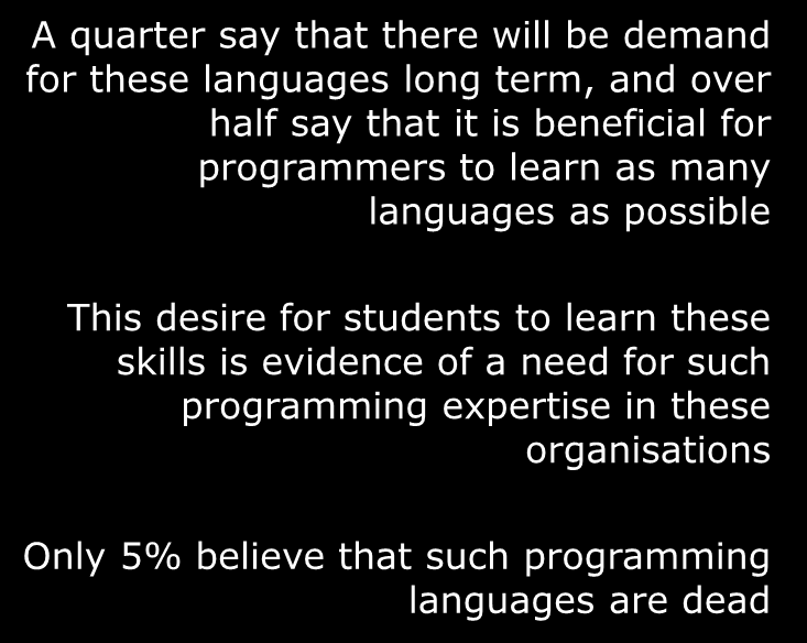 The need for students to learn mainframe languages 83% of respondents say that it is valuable for students to learn mainframe programming languages Yes - demand for these skills will be around for a