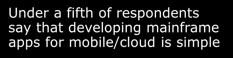 The difficulty of developing mainframe mobile/cloud apps Impossible 3% 2% Under a fifth of respondents say that developing mainframe apps for mobile/cloud is simple Extremely difficult Very difficult