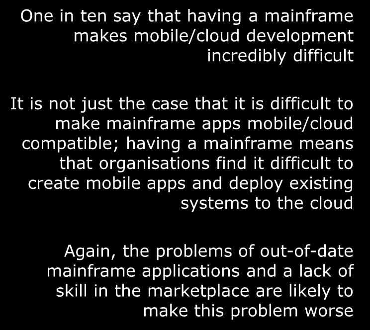 Mainframes hinder application development Only around a fifth of respondents say that having a mainframe makes no difference to developing mobile/cloud apps Yes it makes it incredibly difficult 10%