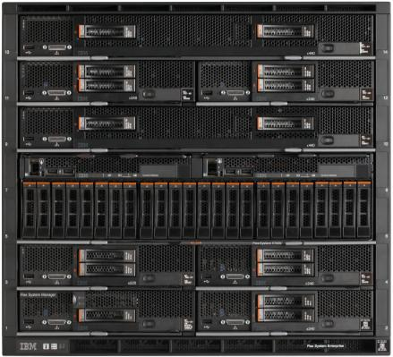 Flex System Chassis Compute Nodes Storage Networking Flex System Manager Expansion Infrastructure Components Beyond Blades More memory for more virtualization 768GB of RAM More networking bandwidth