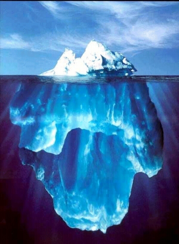 The iceberg effect: Innovation requires much more
