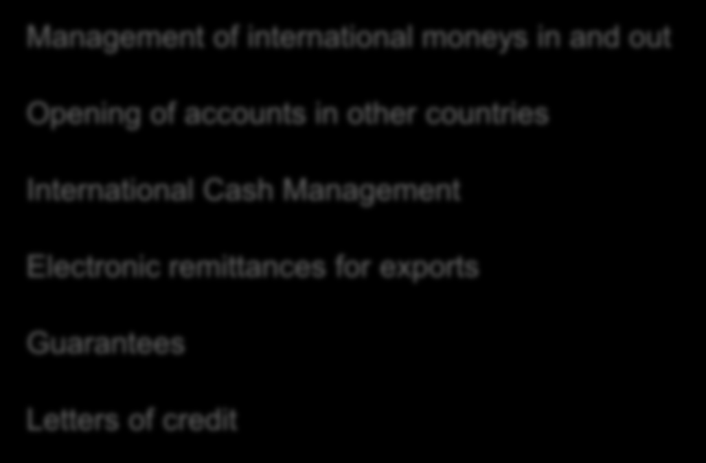 Correspondent Banks Products and services Management of international moneys in and out Opening of accounts