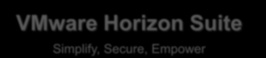 VMware Horizon Suite The Platform for Workforce Mobility