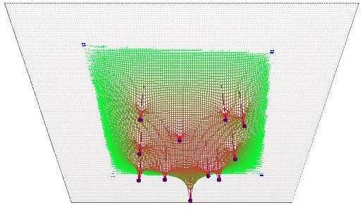 4.2 2D Heat Conduction Simulation 117 Figure 4.4: Switching between different mesh parameters.