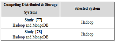 A study done in [77] compares MongoDB and Hadoop systems.