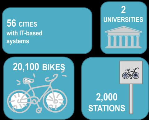 In March 2014, Capital Bikeshare recorded 260,000 trips system-wide (Capital Bikeshare, 2014).