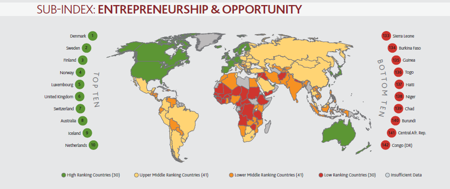 4: Legatum Sub-Index: Entrepreneurship & Opportunity Figure