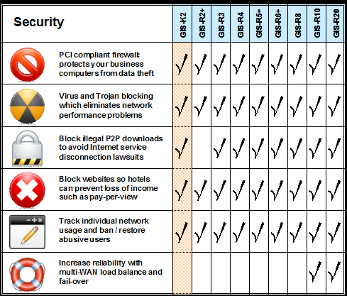 Management Security Guide to Operation Copyright Fire4