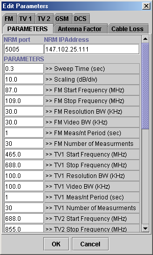 Review of EMR Monitoring Systems Developed by the Mobile Radiocommunications Fig. 3 Server Administrator application. Fig. 4 Operational parameters.