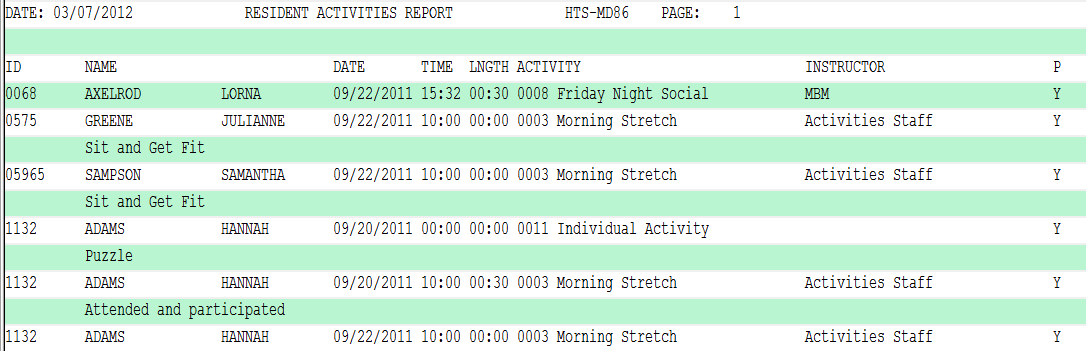 Documentation > Activities Print Activity Report MD86 Resident: Select All or Individual and provide the ID.