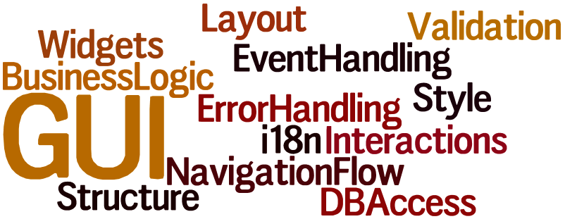 Figure. : Tag cloud of the blended elements in with a legacy GUI.
