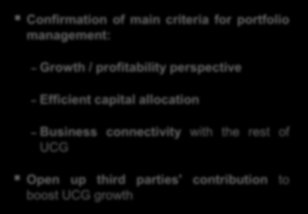 Portfolio Management For the first time, UCG opens up third parties' contribution to Group growth, changing its historical approach Growth: Fineco to be listed on the market in 2014 Enhance market