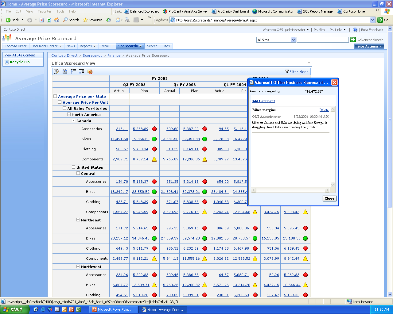 She can also look at the annotations associated to the KPIs.