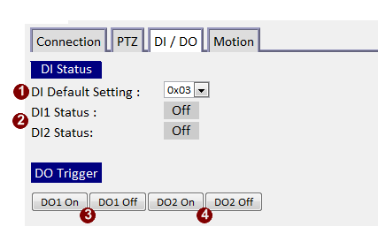 DI/DO DI/DO stands for digital input/digital output. External devices can be connected to camera / video server, and notify cameras about an activity in camera site (DI).