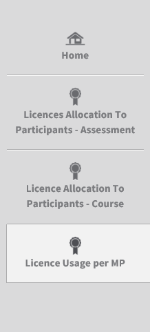 When participants do not connect to the language courses within 30 days after receiving the invitation, their access is deactivated and the licence automatically returns to your remaining language