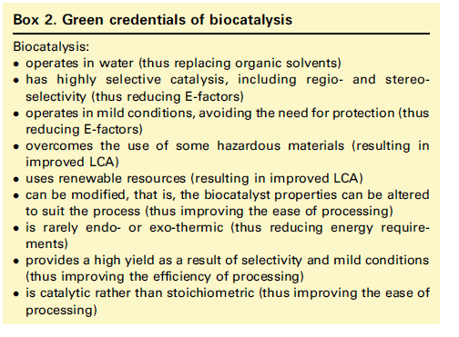 Biocatalysis and Green Chemistry J.M.