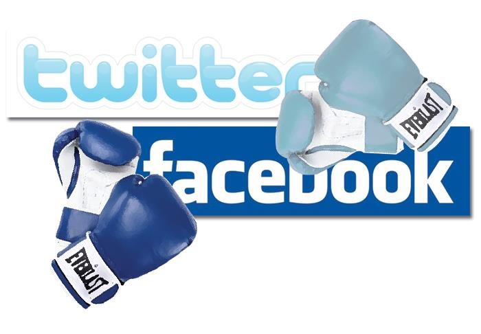 Twitter The average number of Twitter followers a brand has is 5% of the average number of
