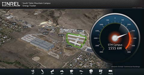 NREL is collecting, storing, analyzing, and displaying its building energy performance data to manage and optimize campus energy use.