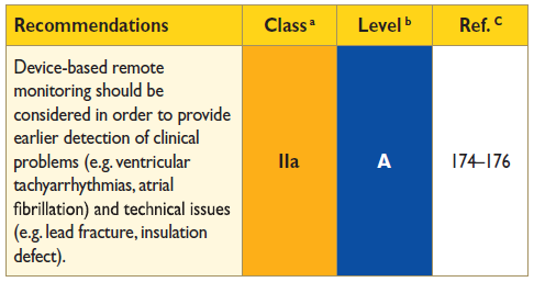 Recommendations from HRS/ESC Heart Rhythm Society Task Force on Lead Performance * (2009) Managing Lead on Advisory Notices Periodic device monitoring (remote or in-person as appropriate) Lead