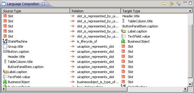 152 CHAPTER 7. VALIDATION (a) The plain view (b) Create new model dialog Figure 7.