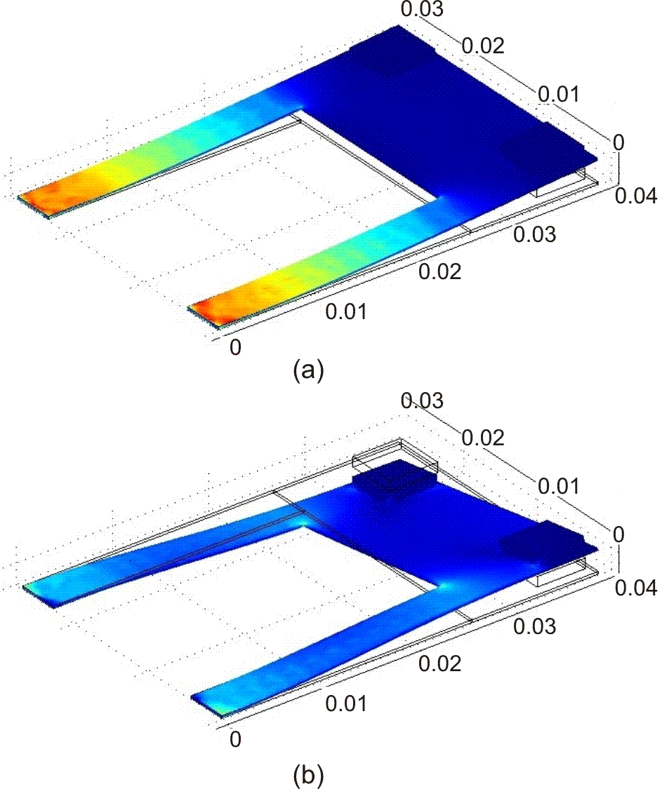 67 Figure 3.22. Finite-element analysis of the MEMS actuator. (a) Slow-scan (refresh rate at 49.8 Hz) movement as the fundamental mode. (b) Unused torsional movement mode at 193.