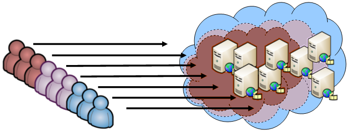 Towards Spatial Data Infrastructures in the Clouds 13 Fig. 5.