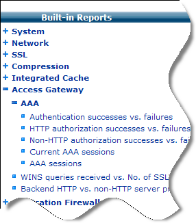 Historical Reporting Historical Reporting includes built-in reports for Access Gateway AAA Authentication successes vs.