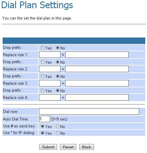 NetComm Express TM Series - VoIP Adapter Dial Plan function Dial plans can make your dialing easier. If the dialed number meets the prefix, the ATA will modify the dialed number before dialing it.
