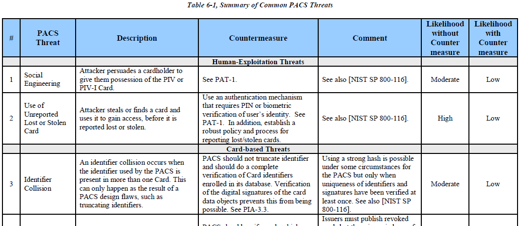 Section 6: Introductory Material (Con t) Section 6 PACS Threats Extends and