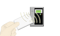 PIV + Local BIO -- Authentication Contactless (ISO/IEC 14443) Tee-up local record with