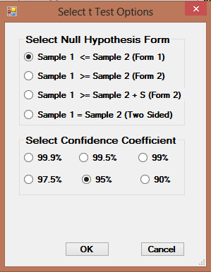 Specify a useful Substantial Difference, S value. The default chice is 0. Select the Cnfidence Cefficient. The default chice is 95%. Select the frm f Null Hypthesis.
