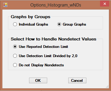 6.2 Histgram 1. Click Graphs Histgram 2. The Select Variables screen (Chapter 3) will appear. Select ne r mre variable(s) frm the Select Variables screen.