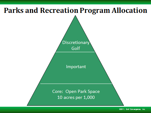 Parks and Recreation systems across this country provide three types of services: Core Essential Services: These are services the city must provide in managing parks.