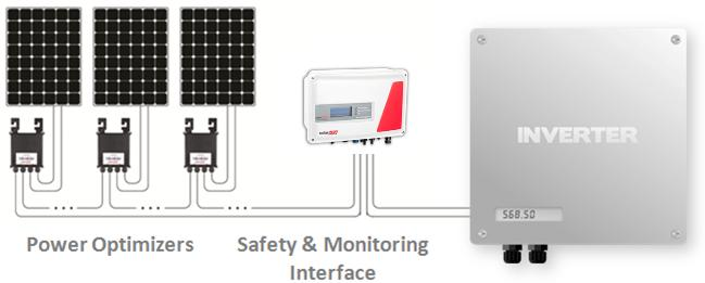 Chapter 3: Power Optimizer Installation Planning Connection to non-solaredge inverters (with or without Safety & Monitoring Interface) Refer to the inverter manual and modules datasheets.