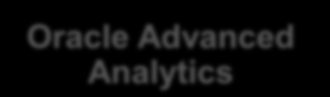 Oracle Complete Business Analytics Solution BIG DATA APPLIANCE