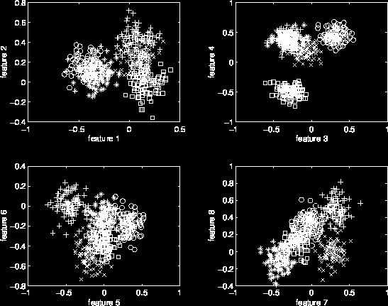 Clustering Clustering automated grouping of objects into so called clusters objects of the same group are similar different groups