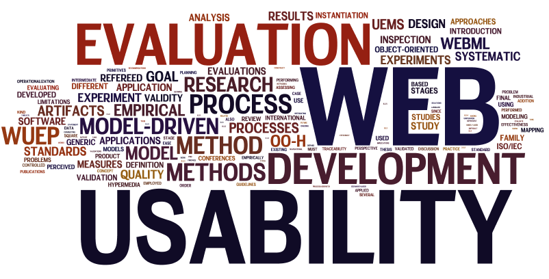 Key Words Keywords: Usability evaluation, Inspection methods, Model-driven Web development, OO-H, WebML, ISO/IEC 25010, Empirical validation.