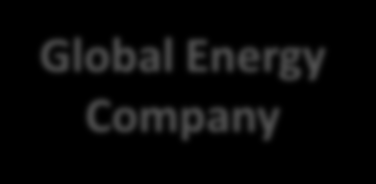 18 Customer Results Global Energy Company