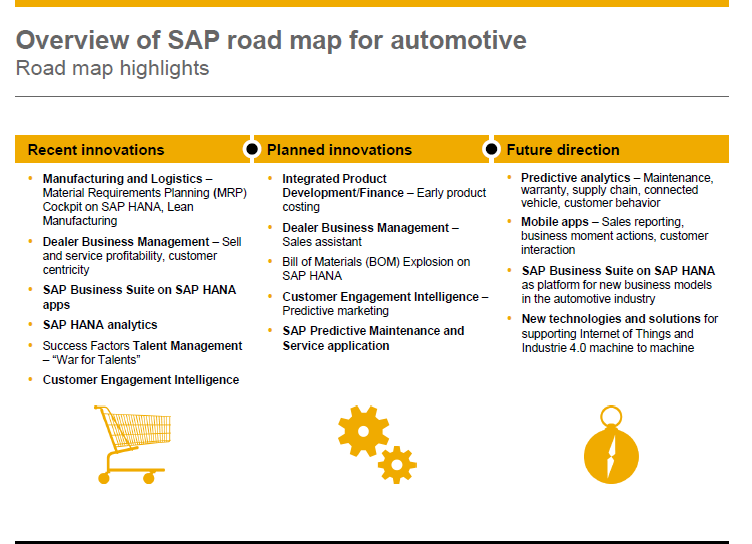 Solution Explorer & roadmaps Solution Explorer www.sap.