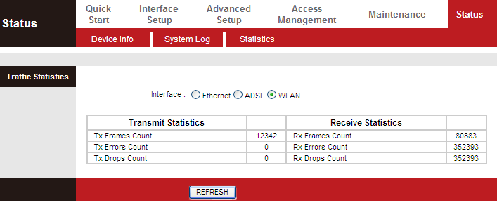5.2.3.1. WLAN Statistics In the Traffic Statistic page, click WLAN and the page shown in the following figure appears.