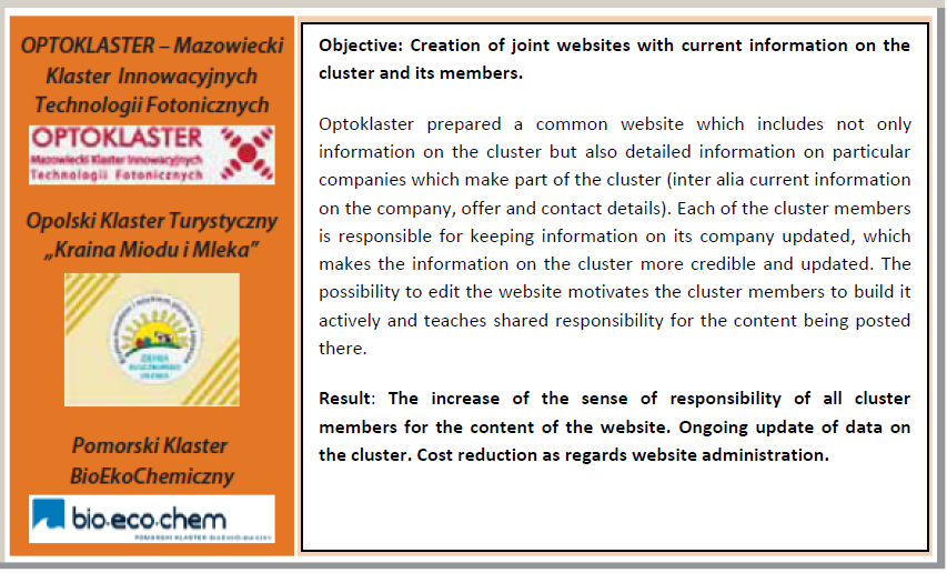 Examples of good practices connected with encouraging the cluster members to create jointly the website or exchange information on human