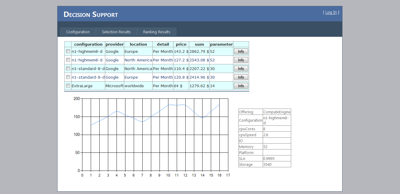 4 Implementation Figure 4.4: User Interface: Selection Results Page Figure 4.5: