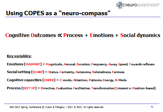 Figure 10: COPES as a Neuro-compass, and other key variables The key variables in this neurocompass may further be summarized and remembered using the acronyms MADFAST (for emotional parameters),