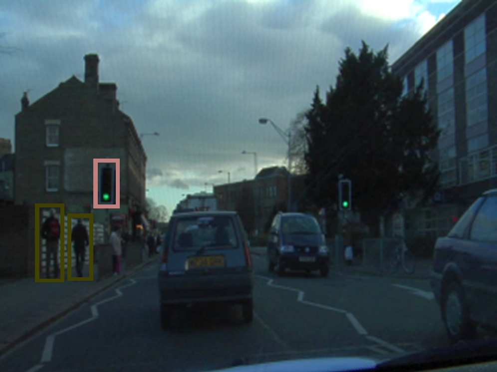 Note that one of the persons (on the left side of the image) is originally labelled as bicyclist (shown in cyan) in (a). This false labelling is corrected in (c) using the detection result.