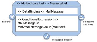 Figure 10: When one or more messages are selected in the MessageList component, the MessageToolbar view container is displayed, which allow the user to perform several actions of the selected set of
